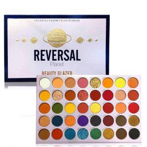 Beauty Glazed Impressed You eyeshadow pallet